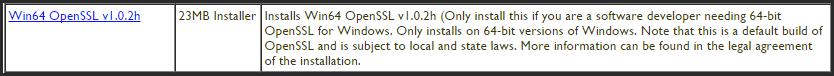 Download OpenSSL